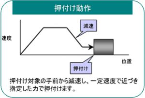 point-4
