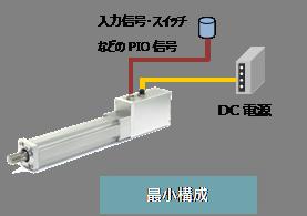 solution site_clip_image003_0000